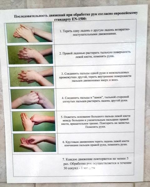 Стандартизация: антисептическая обработка рук