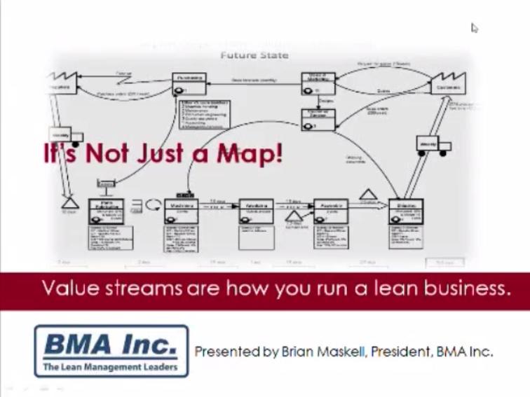 Процесс управления потоком создания ценности