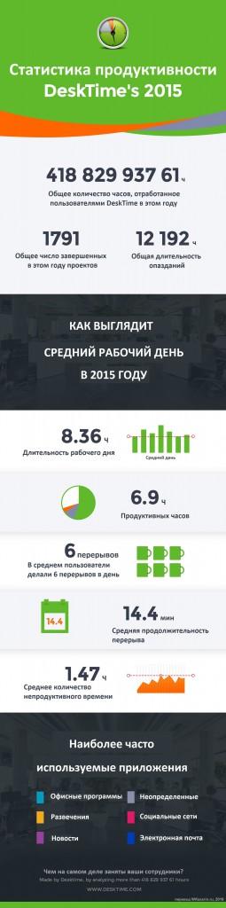 desktime-info-2015-1-rus