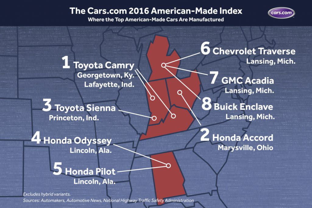cars-com2