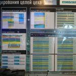 Развертывание целей до уровня рабочих — возможно ли это в России?