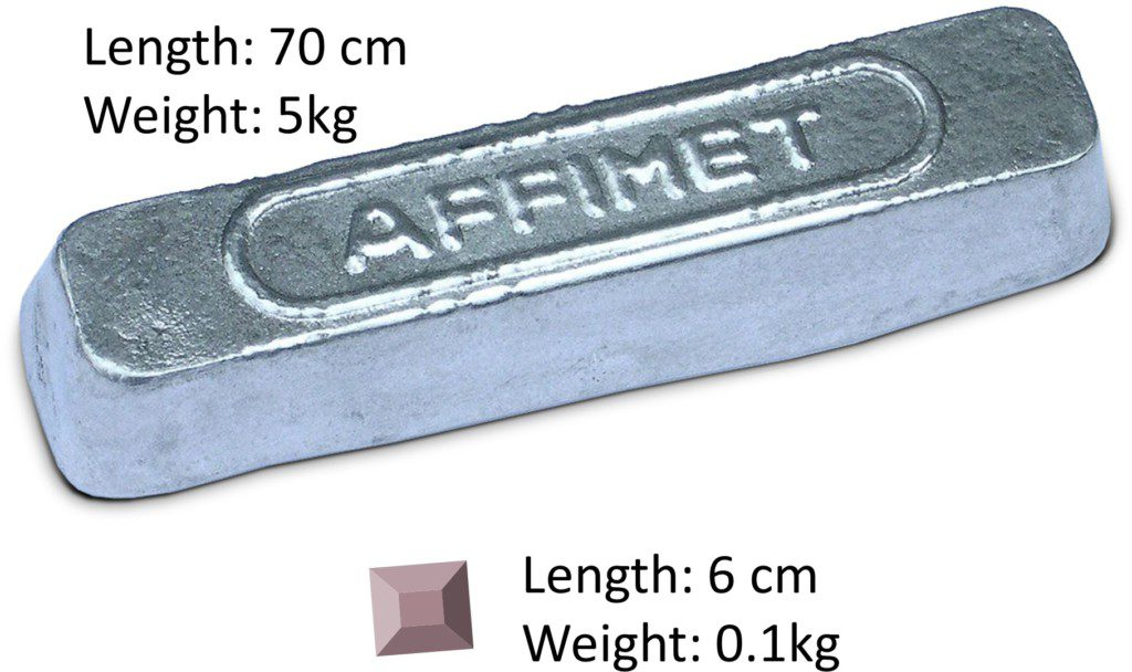 aluminum-ingots-regular-and-denso