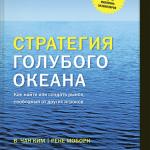 Рецензия на книгу «Стратегия голубого океана»
