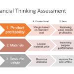 Оценка финансового мышления