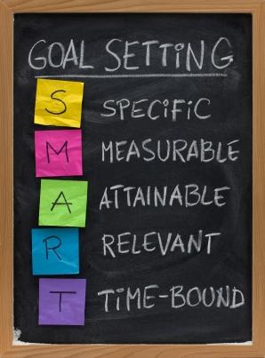 SMART-цель