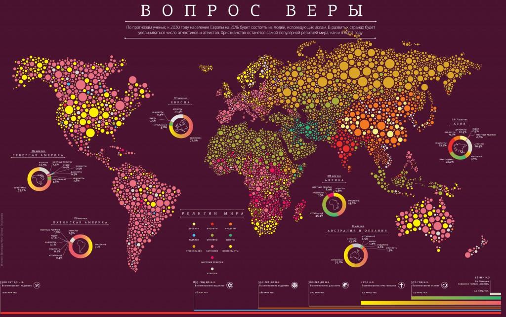 Religion_map_10